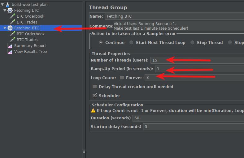 Thread Group BTC